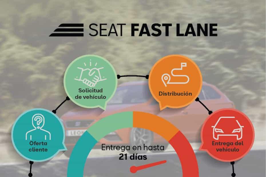 Nuevo SEAT León «FR Fast Lane Edition:» Tuyo en menos de 21 días