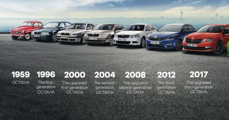 Škoda celebra los 60 años del Octavia: Un poco de historia y el origen de su nombre…