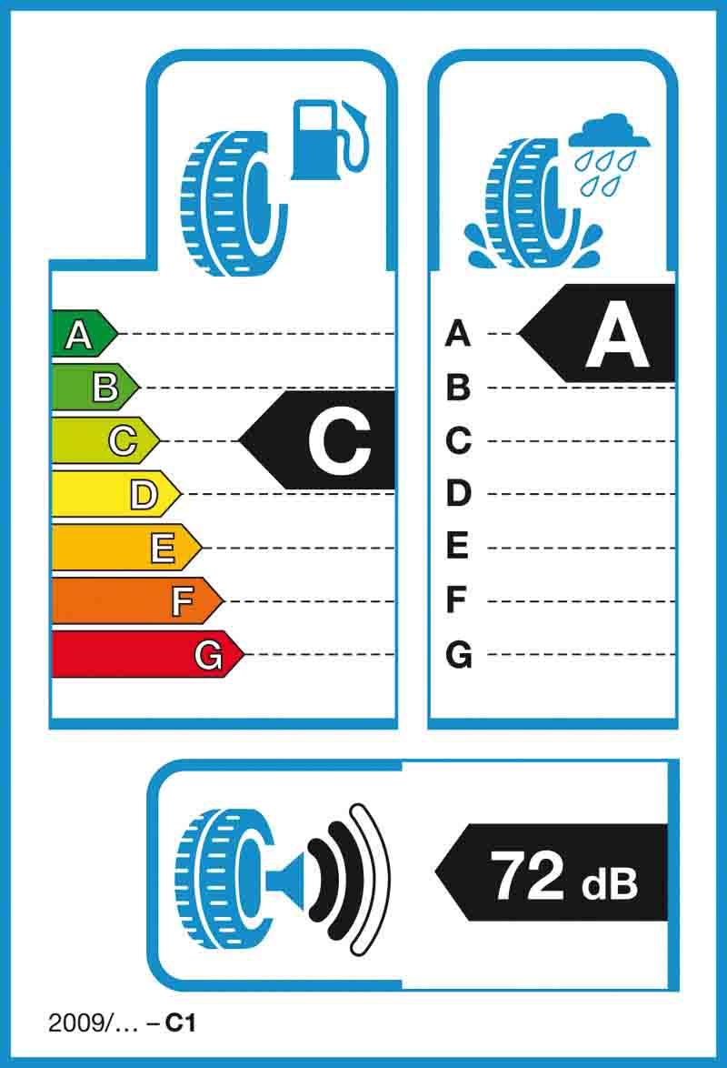 En realidad, es muy similar a la etiqueta energética que podemos encontrar en los electrodomésticos, ya que nos informa de tres aspectos fundamentales en relación con los neumáticos: laeficienciaen el consumo energético del coche, laadherenciade la goma en suelo mojado y elruidoexterior que produce.