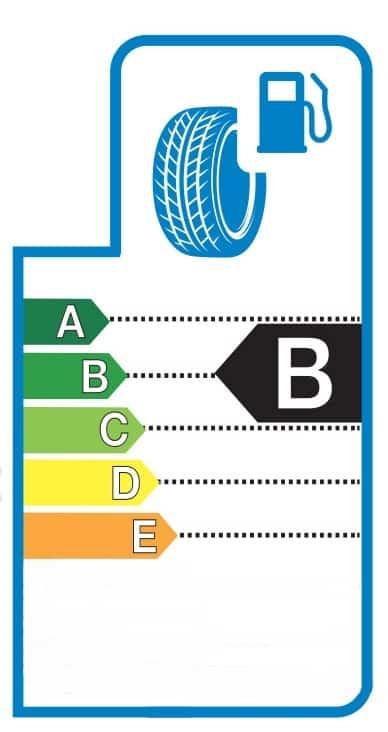 La letra A es la máxima eficiencia posible, mientras que la E representa la menor eficiencia permitida