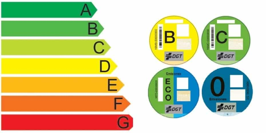 ¿Qué es la etiqueta energética del IDAE?: Así se mide la eficiencia energética de tu coche