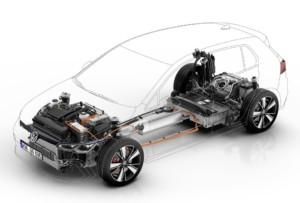 ¿Cuál es el mejor coche híbrido en 2021? Comparamos calidad-precio en HEV, PHEV y mild-hybrid