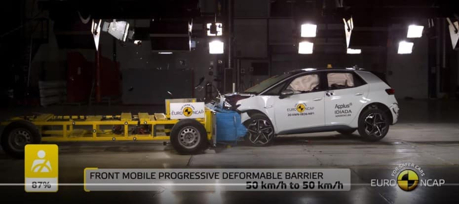 El Volkswagen ID.3 pasa por la manos de Euro NCAP y este es el resultado…