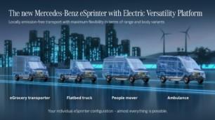 Mercedes-Benz Vans anuncia una nueva plataforma para