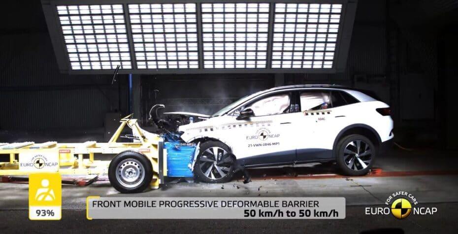 Nueva tanda de pruebas Euro NCAP: suspenso para Dacia y cinco estrellas para los eléctricos