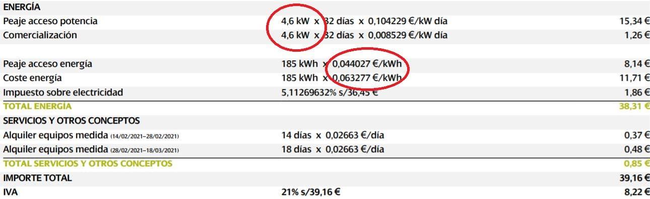 Tabla de costes de electricidad