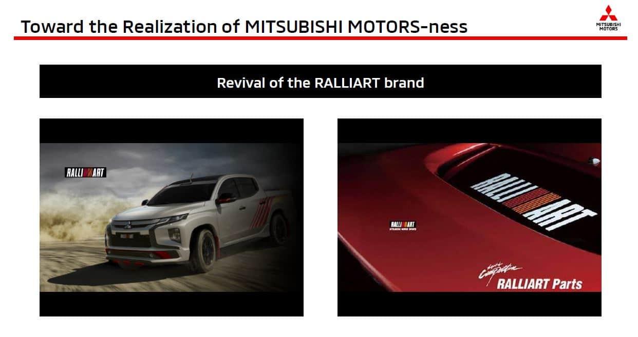 Mitsubishi revive Ralliart