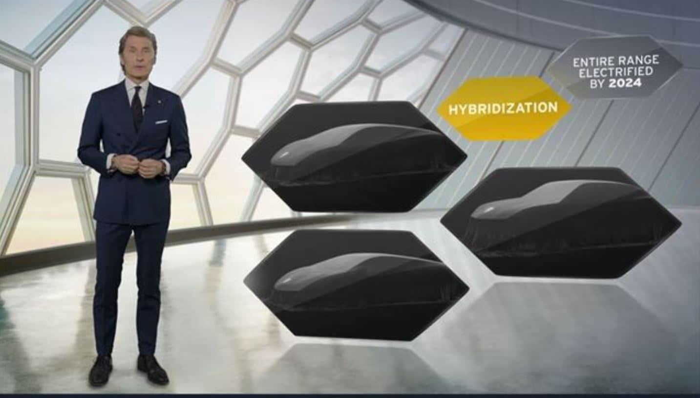 Futuro de Lamborghini