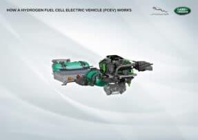 EL Proyecto Zeus de JLR apuesta por el hidrógeno