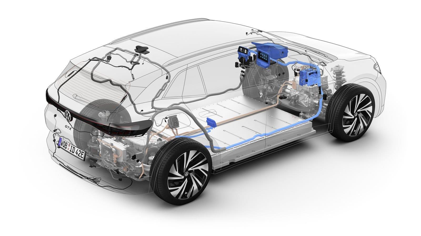 actualización inalámbrica de Volkswagen ID.4
