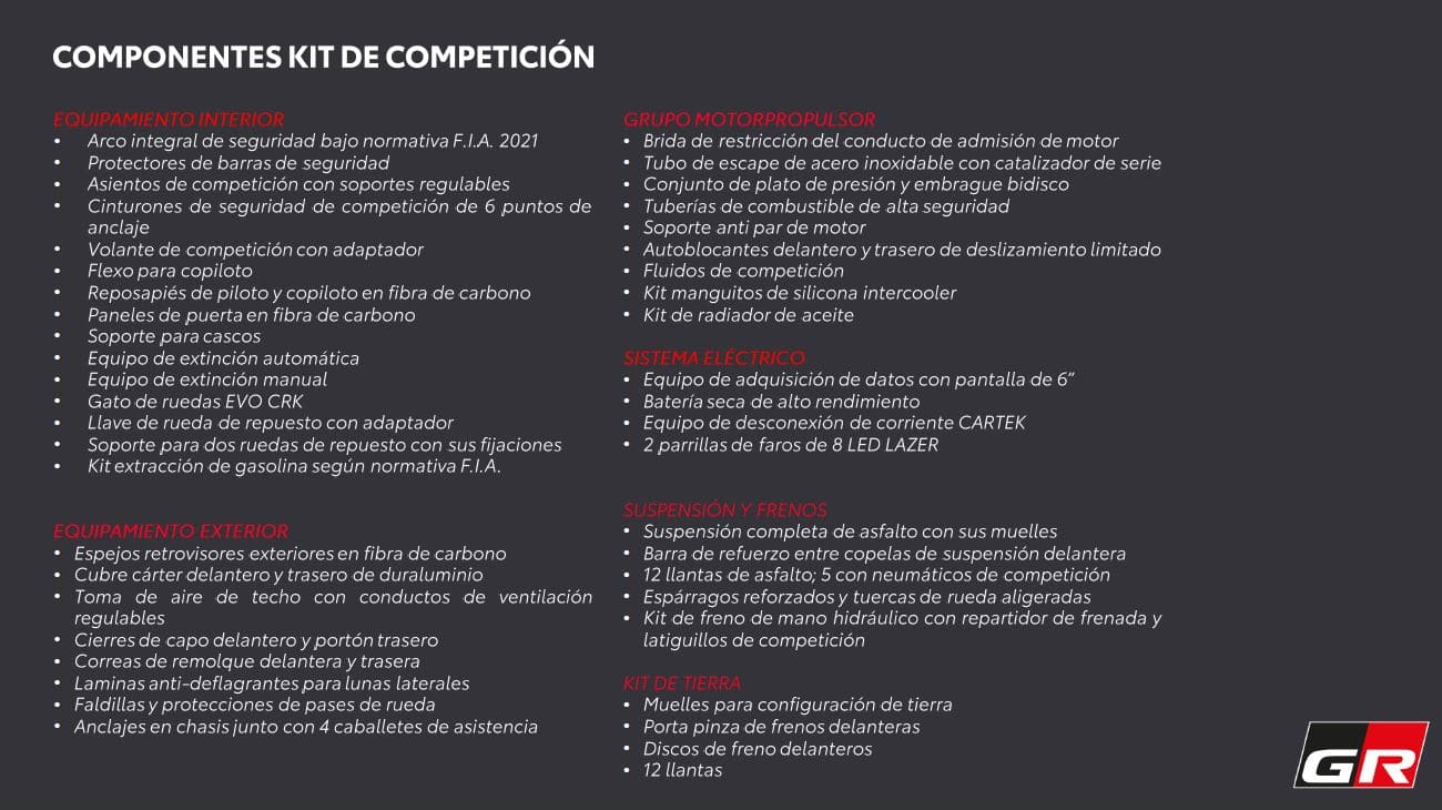 Componentes GR Yaris Toyota Gazoo Racing Iberian Cup