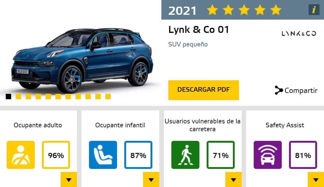 Euro NCAP Lynk & Co 01