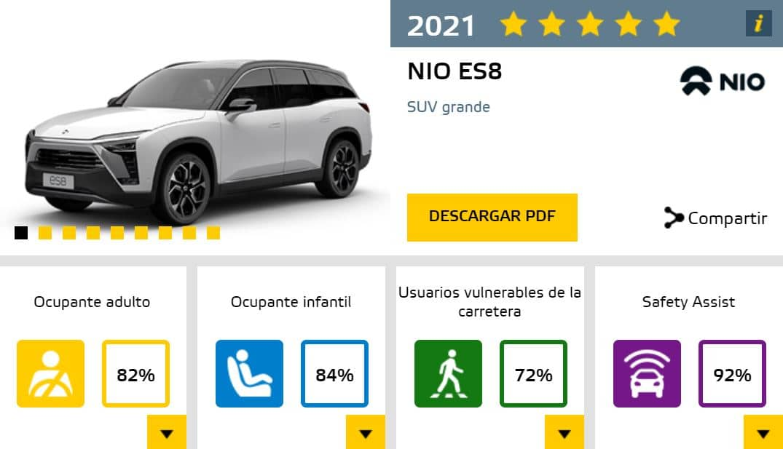 Euro NCAP NIO ES8
