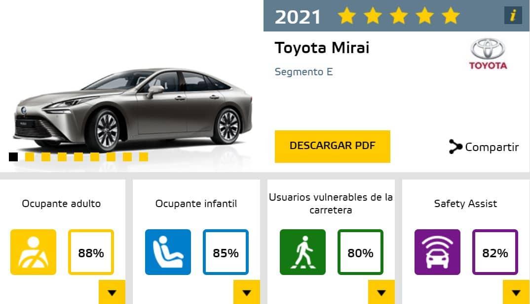 Euro NCAP Toyota Mirai
