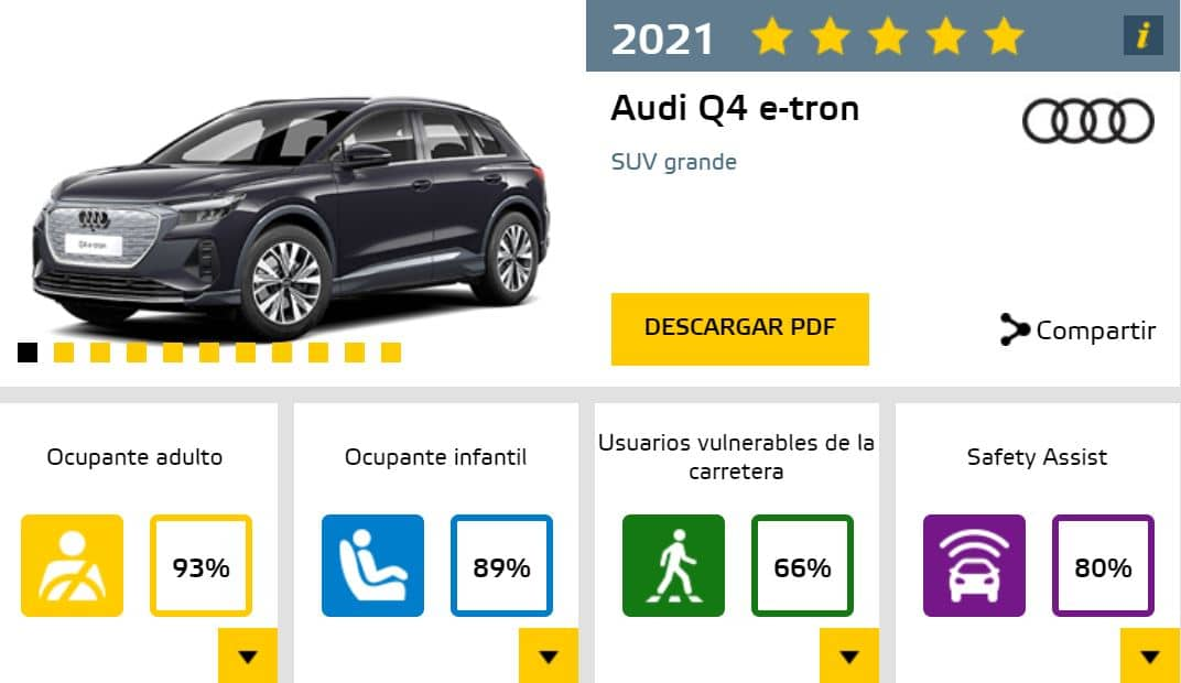 Euro NCAP Audi Q4 e-tron