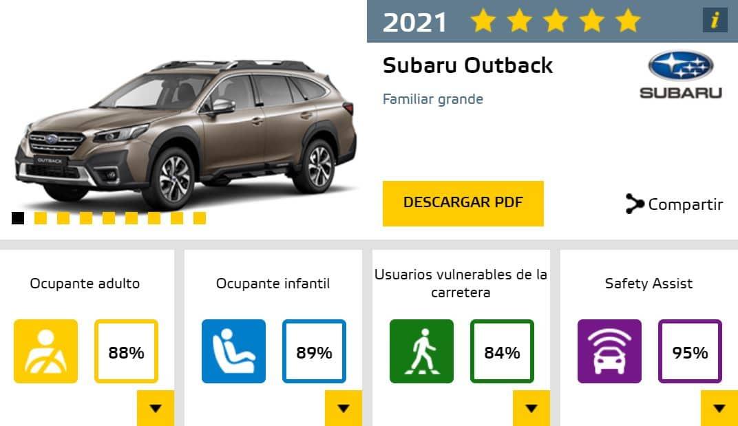 Euro NCAP Subaru Outback