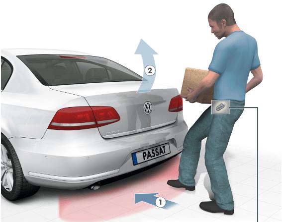 Un coche con abre-fácil: Volkswagen Passat