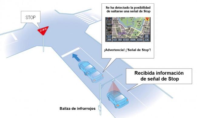 El sistema de navegación inteligente de Toyota