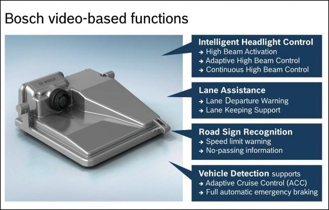 Bosch nos sorprende con las nuevas tecnologías de detección