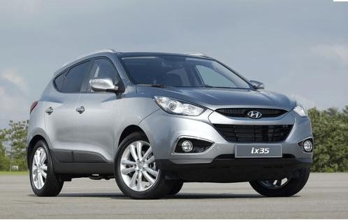 Hyundai Motor Company en cifras