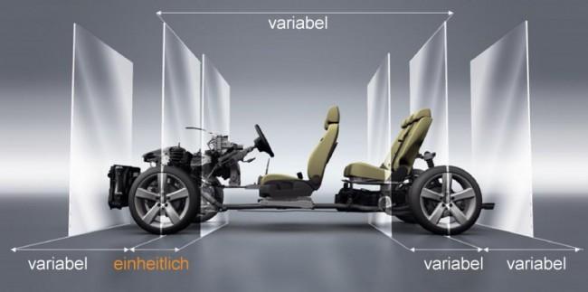 Volkswagen presenta la nueva Plataforma Modular Transversal